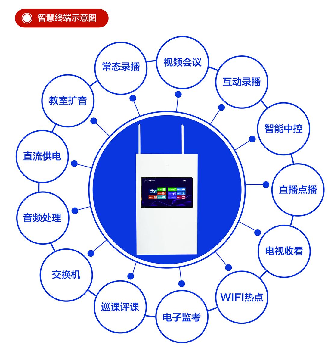 manbetx客户端网页版终端