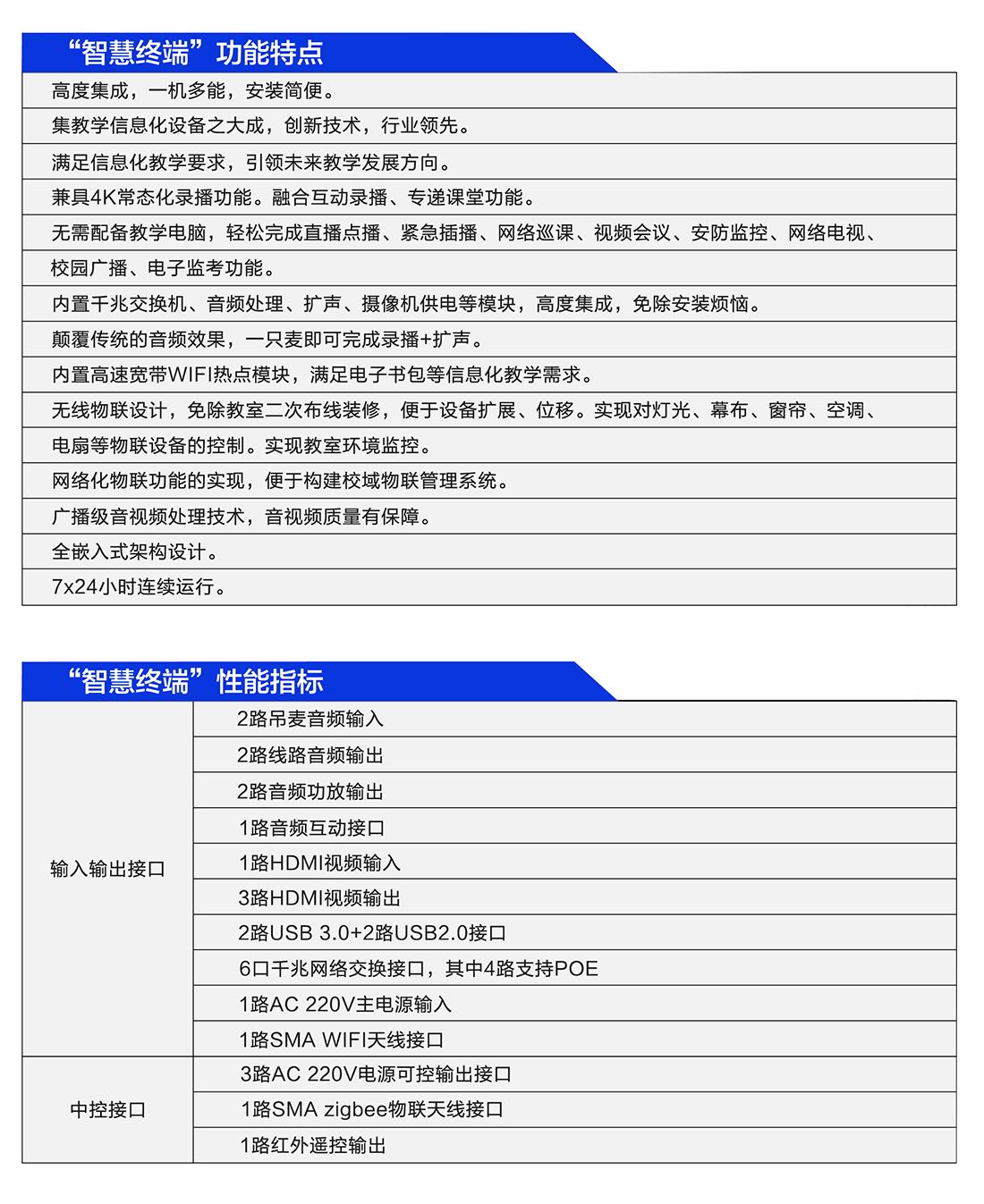 manbetx客户端网页版终端(指标)