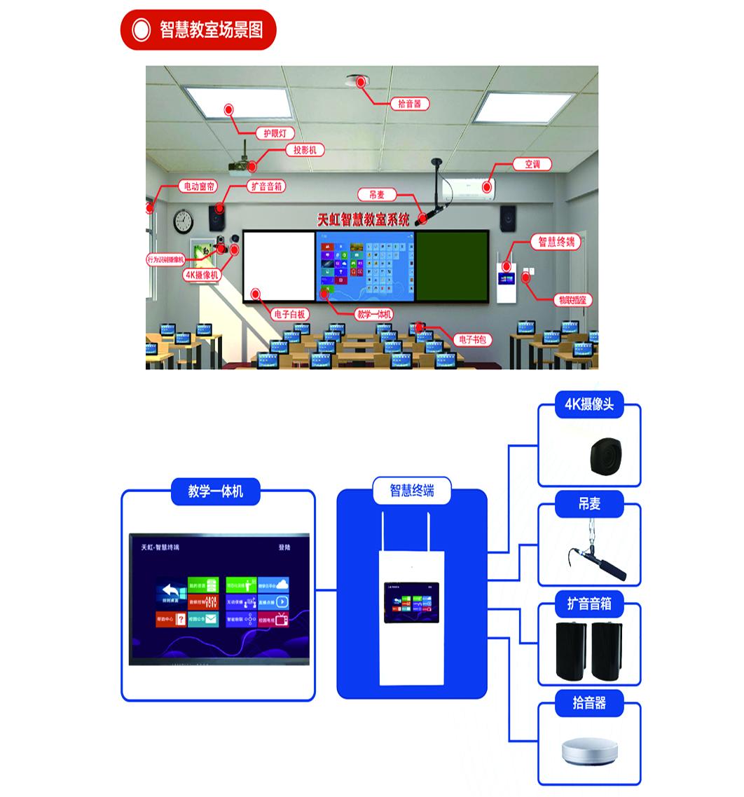 manbetx客户端网页版教室2