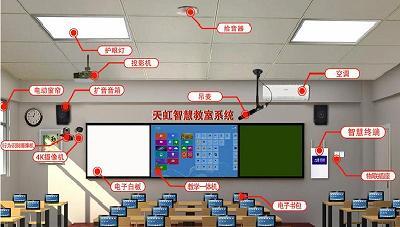 manbetx客户端网页版教室
