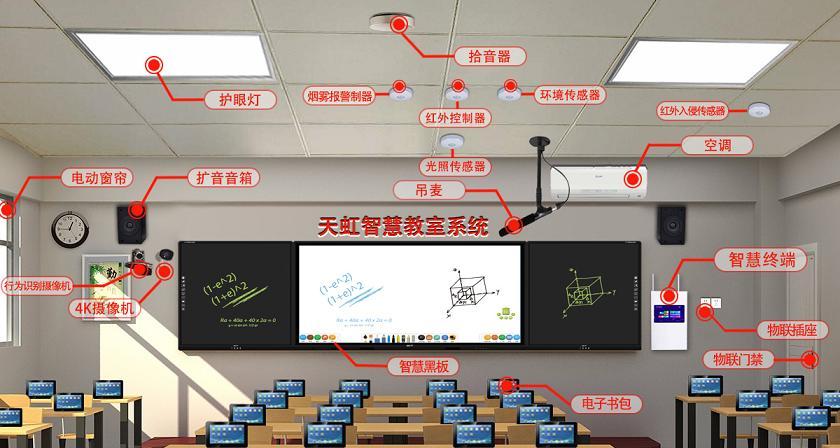 manbetx客户端网页版教室0808